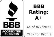 Miller Metal Fabrication Inc. BBB Business Review