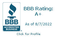 Sharp Energy BBB Business Review